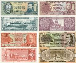 Paraguay Exchange Rate